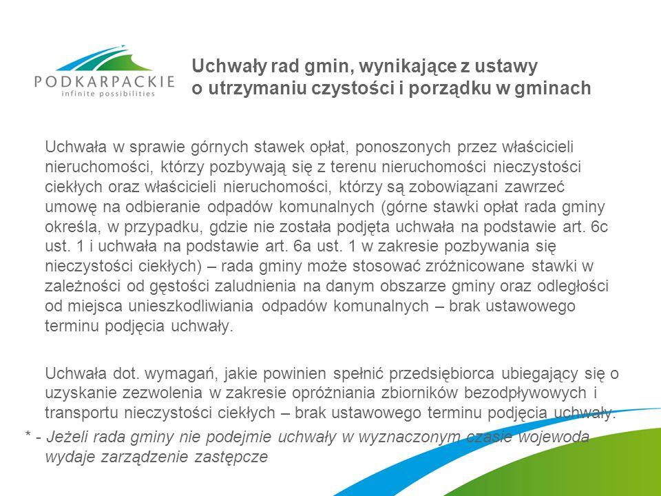 Uchwały rad gmin, wynikające z ustawy o utrzymaniu czystości i porządku w gminach Uchwała w sprawie górnych stawek opłat, ponoszonych przez właściciel