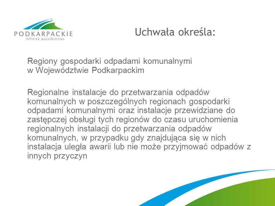 Uchwała określa: Regiony gospodarki odpadami komunalnymi w Województwie Podkarpackim Regionalne instalacje do przetwarzania odpadów komunalnych w posz