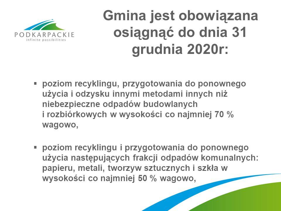 Gmina jest obowiązana osiągnąć do dnia 31 grudnia 2020r: poziom recyklingu, przygotowania do ponownego użycia i odzysku innymi metodami innych niż nie