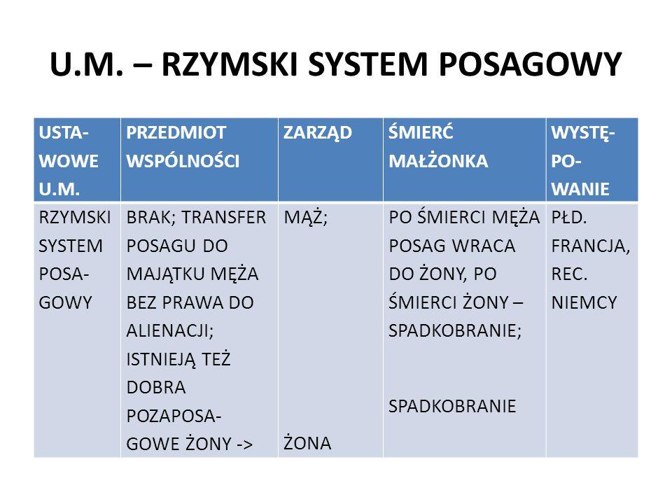 U.M. – RZYMSKI SYSTEM POSAGOWY USTA- WOWE U.M. PRZEDMIOT WSPÓLNOŚCI ZARZĄD ŚMIERĆ MAŁŻONKA WYSTĘ- PO- WANIE RZYMSKI SYSTEM POSA- GOWY BRAK; TRANSFER P