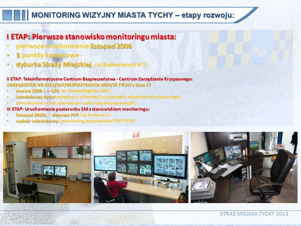 MONITORING WIZYJNY MIASTA TYCHY – etapy rozwoju: I ETAP: Pierwsze stanowisko monitoringu miasta: listopad 2006 pierwsze uruchomienie listopad 2006 3 3