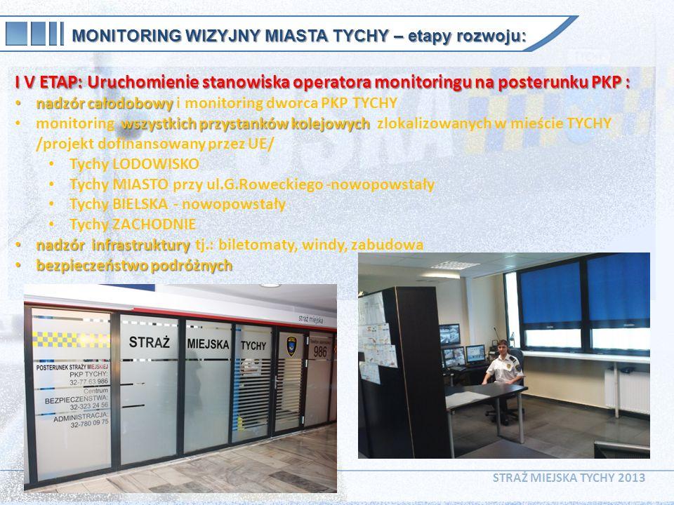 MONITORING WIZYJNY MIASTA TYCHY – etapy rozwoju: I V ETAP: Uruchomienie stanowiska operatora monitoringu na posterunku PKP : nadzór całodobowy nadzór