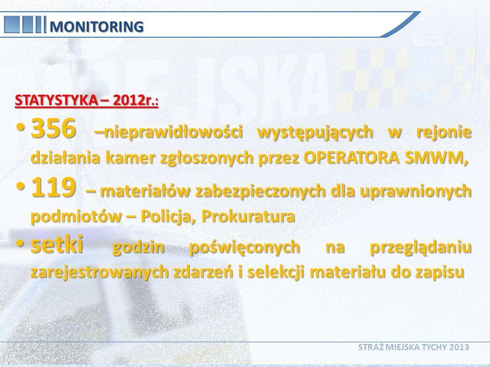 STRAŻ MIEJSKA TYCHY 2013 STATYSTYKA – 2012r.: 356 –nieprawidłowości występujących w rejonie działania kamer zgłoszonych przez OPERATORA SMWM, 356 –nie