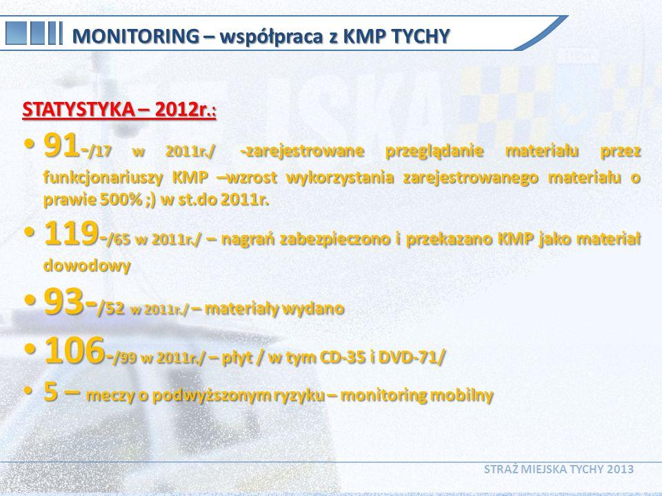 STRAŻ MIEJSKA TYCHY 2013 STATYSTYKA – 2012r.: 91 - /17 w 2011r./ -zarejestrowane przeglądanie materiału przez funkcjonariuszy KMP –wzrost wykorzystani