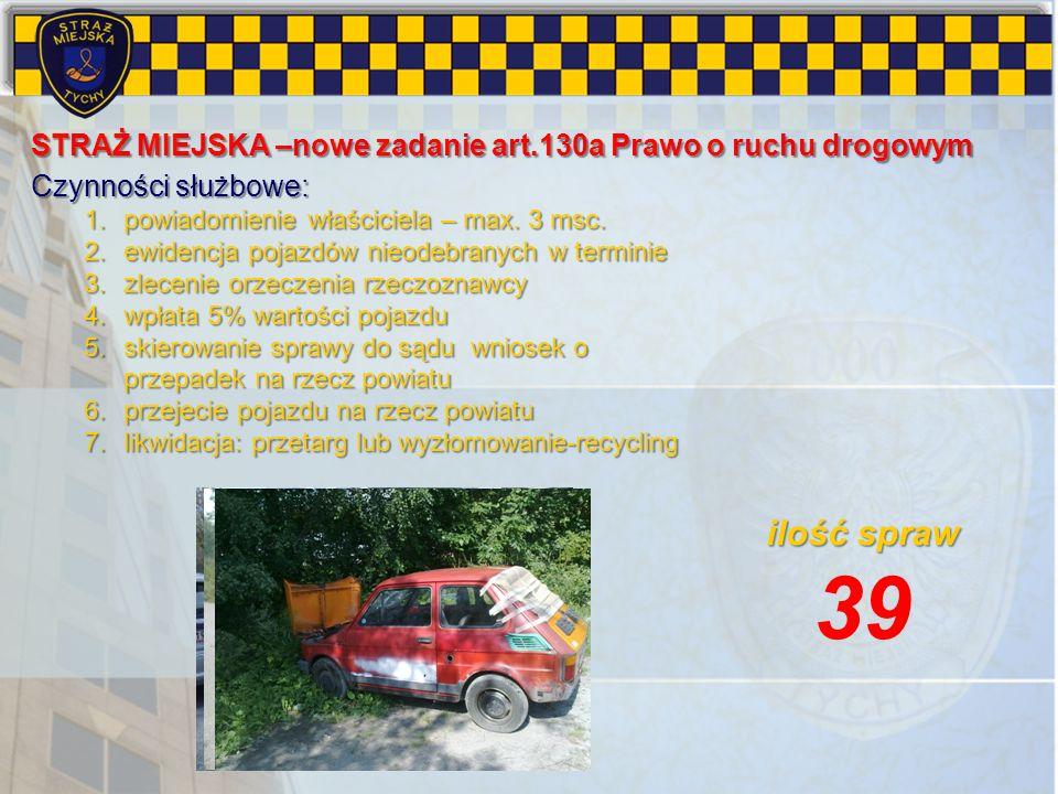 STRAŻ MIEJSKA –nowe zadanie art.130a Prawo o ruchu drogowym Czynności służbowe: 1.powiadomienie właściciela – max. 3 msc. 2.ewidencja pojazdów nieodeb