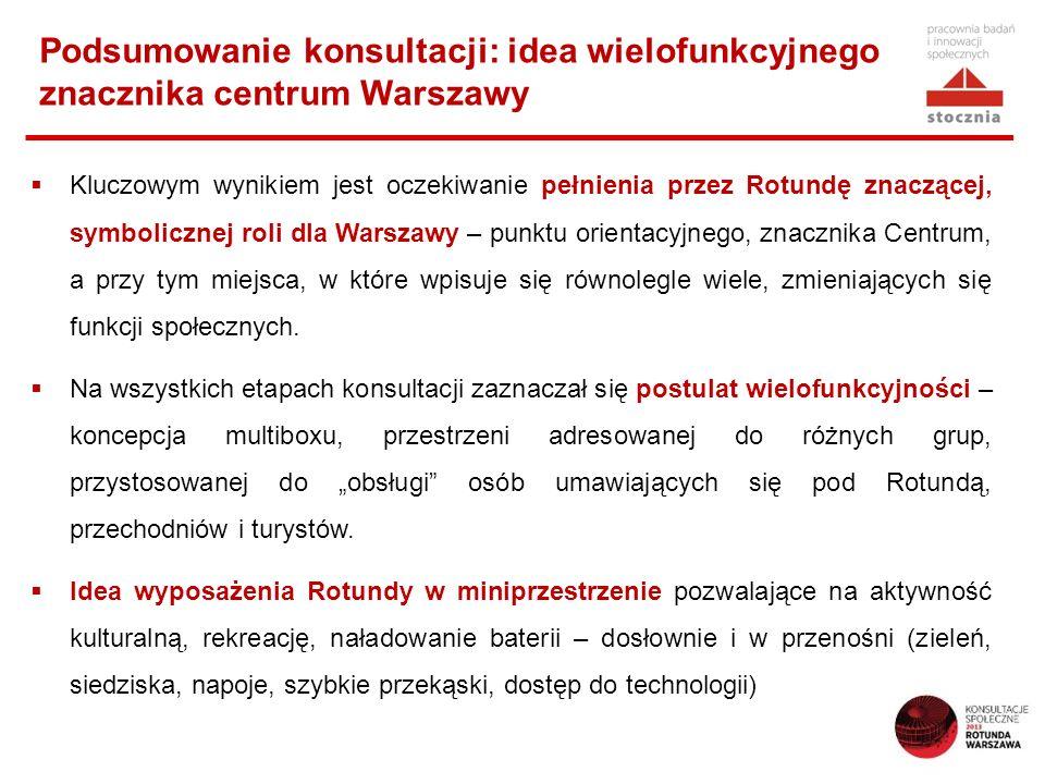 Kluczowym wynikiem jest oczekiwanie pełnienia przez Rotundę znaczącej, symbolicznej roli dla Warszawy – punktu orientacyjnego, znacznika Centrum, a przy tym miejsca, w które wpisuje się równolegle wiele, zmieniających się funkcji społecznych.