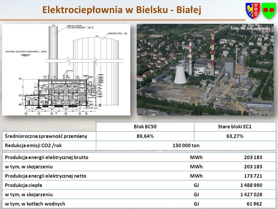 Blok BC50Stare bloki EC1 Średnioroczna sprawność przemiany89,64%63,27% Redukcja emisji CO2 /rok130 000 ton foto.