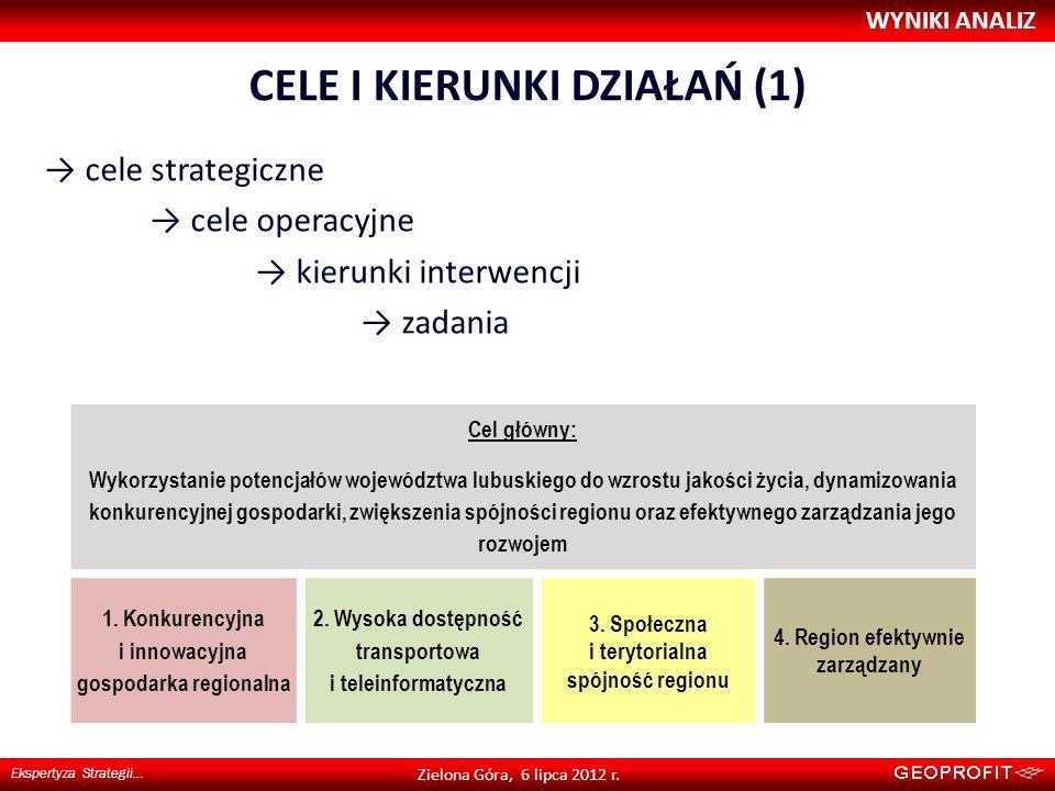 CELE I KIERUNKI DZIAŁAŃ (1) WYNIKI ANALIZ Ekspertyza Strategii… Zielona Góra, 6 lipca 2012 r. Cel główny: Wykorzystanie potencjałów województwa lubusk