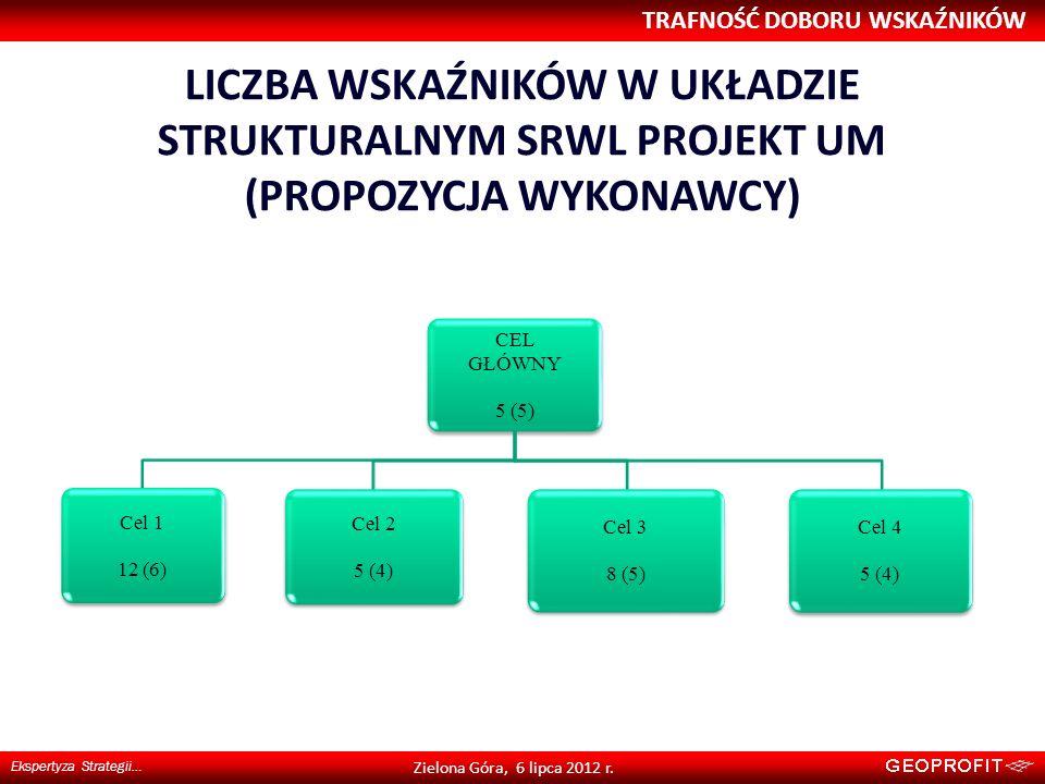 LICZBA WSKAŹNIKÓW W UKŁADZIE STRUKTURALNYM SRWL PROJEKT UM (PROPOZYCJA WYKONAWCY) TRAFNOŚĆ DOBORU WSKAŹNIKÓW Ekspertyza Strategii… Zielona Góra, 6 lip