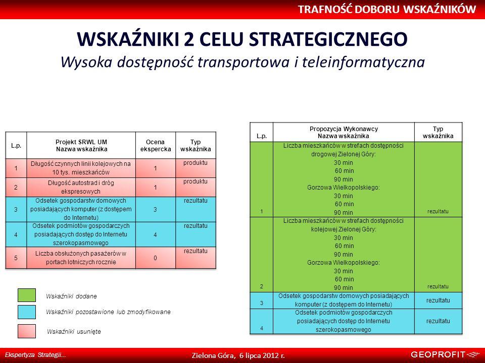 WSKAŹNIKI 2 CELU STRATEGICZNEGO Wysoka dostępność transportowa i teleinformatyczna TRAFNOŚĆ DOBORU WSKAŹNIKÓW Ekspertyza Strategii… Zielona Góra, 6 li