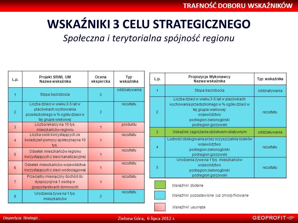WSKAŹNIKI 3 CELU STRATEGICZNEGO Społeczna i terytorialna spójność regionu TRAFNOŚĆ DOBORU WSKAŹNIKÓW Ekspertyza Strategii… Zielona Góra, 6 lipca 2012