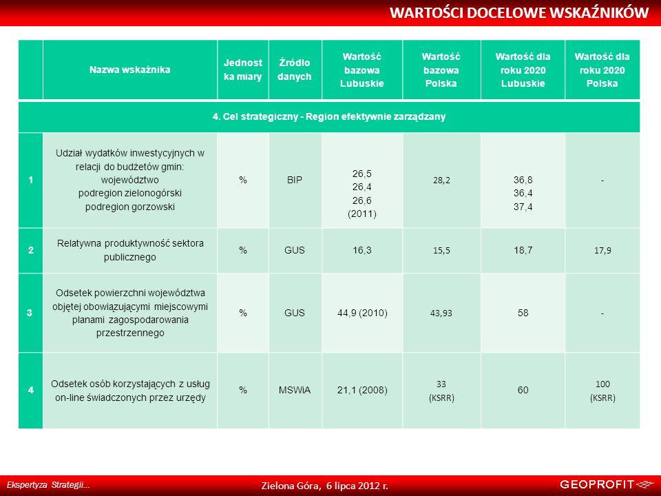 WARTOŚCI DOCELOWE WSKAŹNIKÓW Ekspertyza Strategii… Zielona Góra, 6 lipca 2012 r. Nazwa wskaźnika Jednost ka miary Źródło danych Wartość bazowa Lubuski