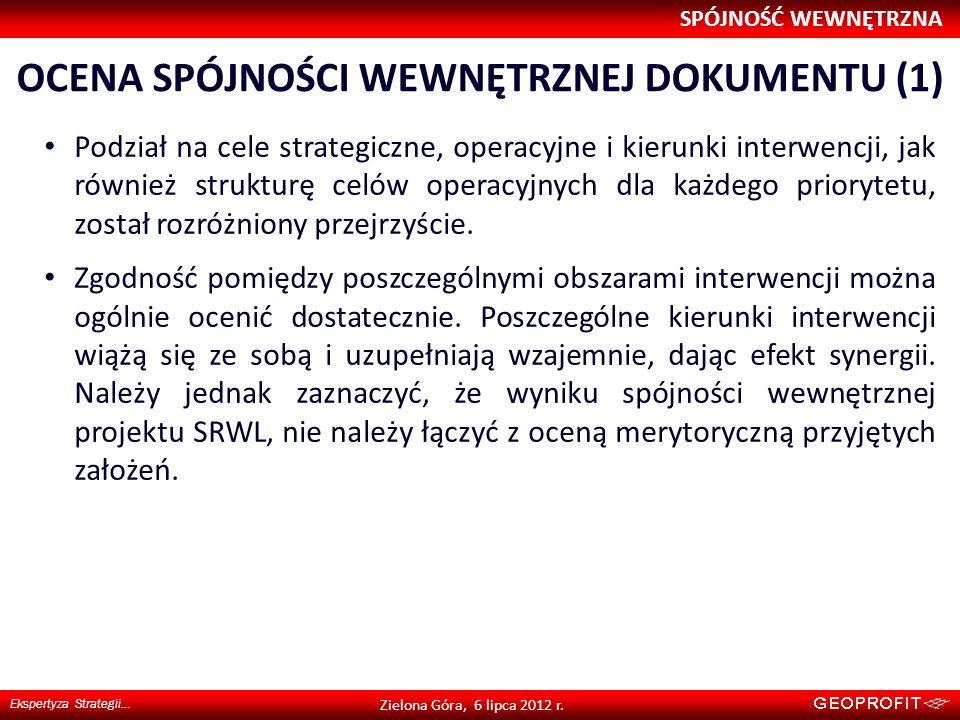 OCENA SPÓJNOŚCI WEWNĘTRZNEJ DOKUMENTU (1) SPÓJNOŚĆ WEWNĘTRZNA Ekspertyza Strategii… Zielona Góra, 6 lipca 2012 r. Podział na cele strategiczne, operac