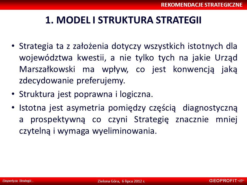 1. MODEL I STRUKTURA STRATEGII REKOMENDACJE STRATEGICZNE Ekspertyza Strategii… Zielona Góra, 6 lipca 2012 r. Strategia ta z założenia dotyczy wszystki