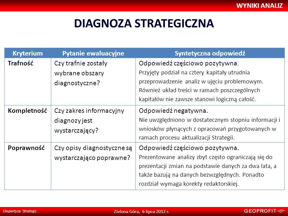 DIAGNOZA STRATEGICZNA WYNIKI ANALIZ Ekspertyza Strategii… Zielona Góra, 6 lipca 2012 r. Kryterium Pytanie ewaluacyjneSyntetyczna odpowiedź Trafność Cz