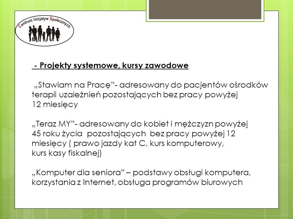 - WSKAŹNIKI ZA 2011 ROK -wymagana liczba osób z wniosku o dofinansowanie: 2500 osób -osiągnięty wskaźnik : 8494 osób !