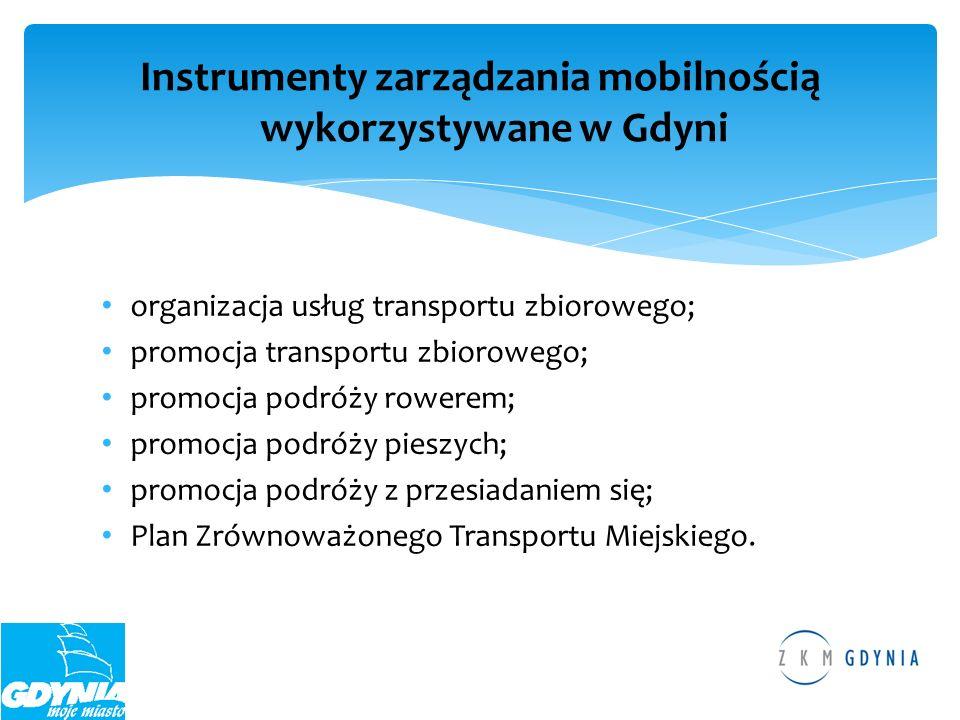 organizacja usług transportu zbiorowego; promocja transportu zbiorowego; promocja podróży rowerem; promocja podróży pieszych; promocja podróży z przes