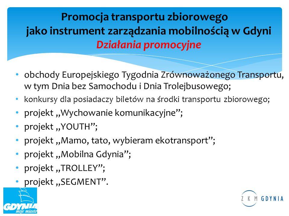 obchody Europejskiego Tygodnia Zrównoważonego Transportu, w tym Dnia bez Samochodu i Dnia Trolejbusowego; konkursy dla posiadaczy biletów na środki tr