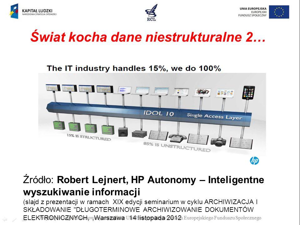 Źródło: Robert Lejnert, HP Autonomy – Inteligentne wyszukiwanie informacji (slajd z prezentacji w ramach XIX edycji seminarium w cyklu ARCHIWIZACJA I