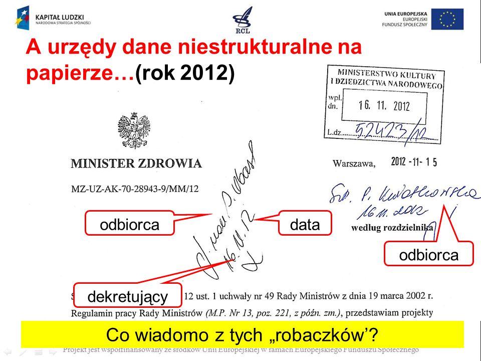A urzędy dane niestrukturalne na papierze…(rok 2012) Co wiadomo z tych robaczków? dekretujący data odbiorca