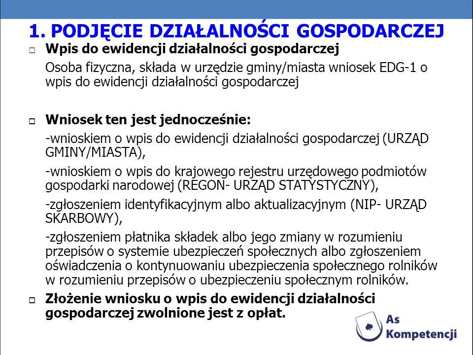 1. PODJĘCIE DZIAŁALNOŚCI GOSPODARCZEJ Wpis do ewidencji działalności gospodarczej Osoba fizyczna, składa w urzędzie gminy/miasta wniosek EDG-1 o wpis