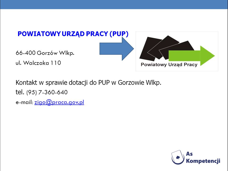 POWIATOWY URZĄD PRACY (PUP) 66-400 Gorzów Wlkp. ul. Walczaka 110 Kontakt w sprawie dotacji do PUP w Gorzowie Wlkp. tel. (95) 7-360-640 e-mail: zigo@pr