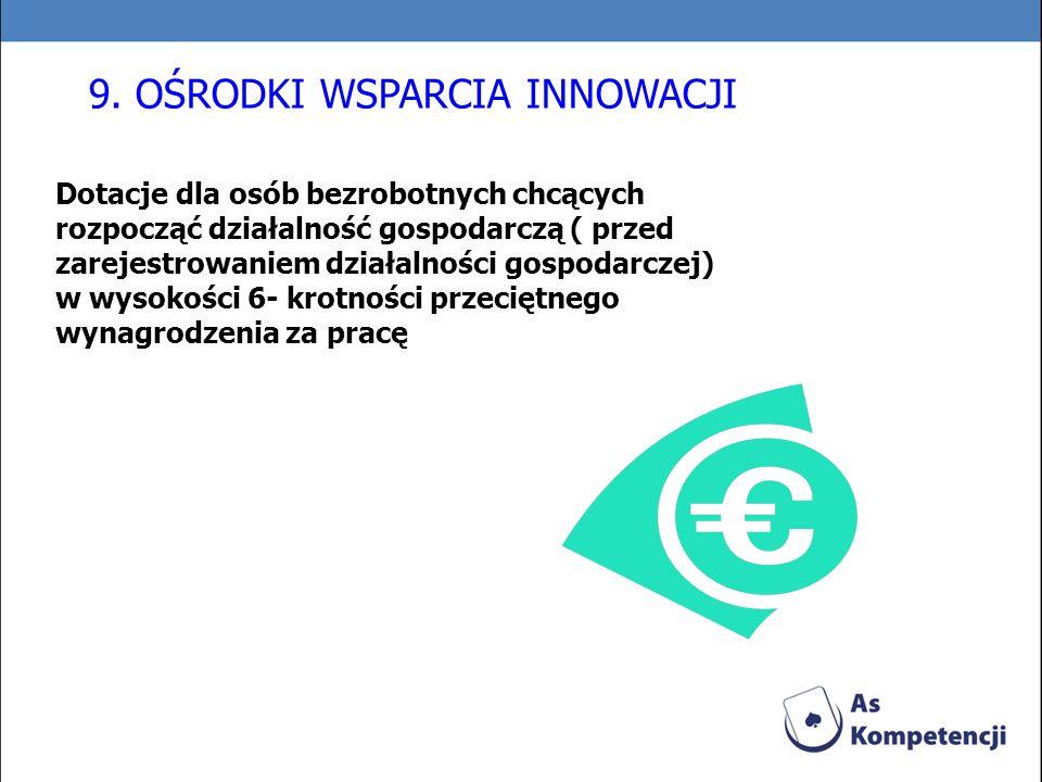 Dotacje dla osób bezrobotnych chcących rozpocząć działalność gospodarczą ( przed zarejestrowaniem działalności gospodarczej) w wysokości 6- krotności