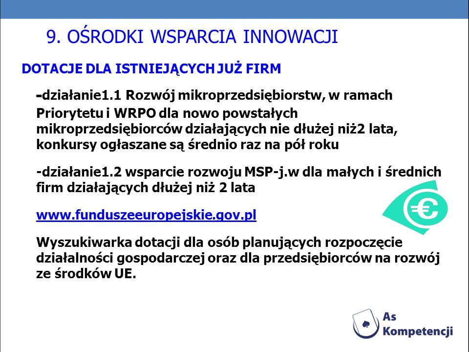 DOTACJE DLA ISTNIEJĄCYCH JUŻ FIRM - działanie1.1 Rozwój mikroprzedsiębiorstw, w ramach Priorytetu i WRPO dla nowo powstałych mikroprzedsiębiorców dzia