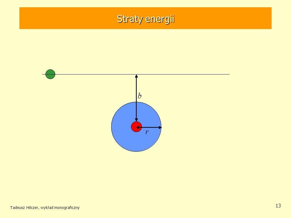 13 r b Straty energii Tadeusz Hilczer, wykład monograficzny
