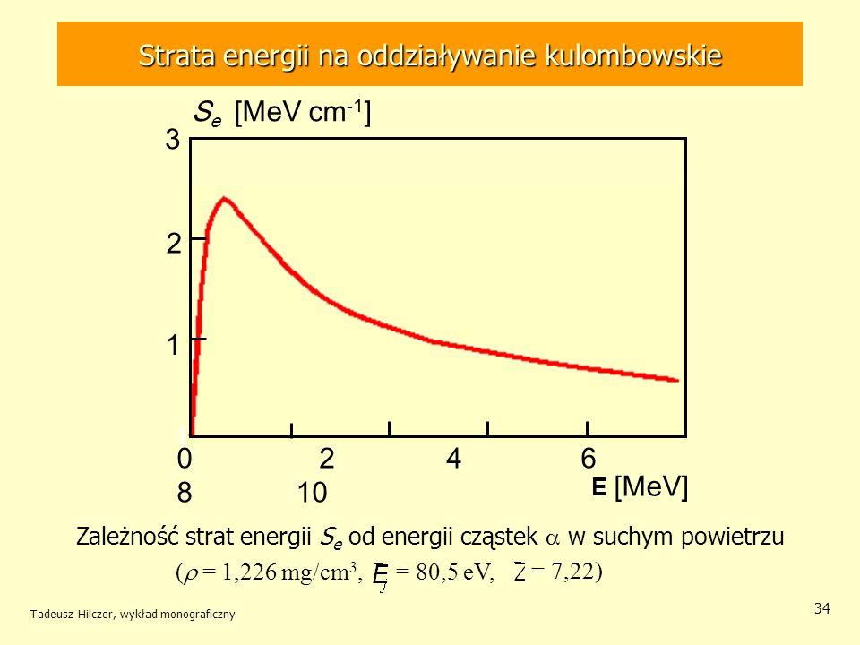 34 0 2 4 6 8 10 E [MeV] 1 2 3 S e [MeV cm -1 ] Zależność strat energii S e od energii cząstek w suchym powietrzu ( = 1,226 mg/cm 3, = 80,5 eV, = 7,22) Strata energii na oddziaływanie kulombowskie Tadeusz Hilczer, wykład monograficzny