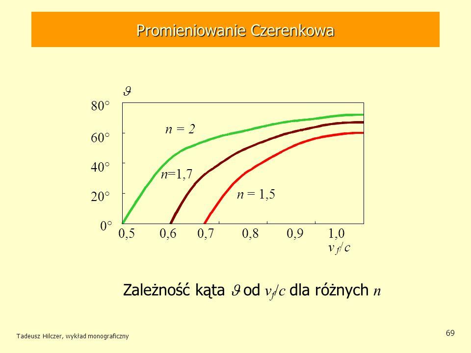 69 Zależność kąta od v f /c dla różnych n n = 2 n=1,7 n = 1,5 0,5 0,6 0,7 0,8 0,9 1,0 v f / c 0° 20° 40° 60° 80° Promieniowanie Czerenkowa Tadeusz Hilczer, wykład monograficzny