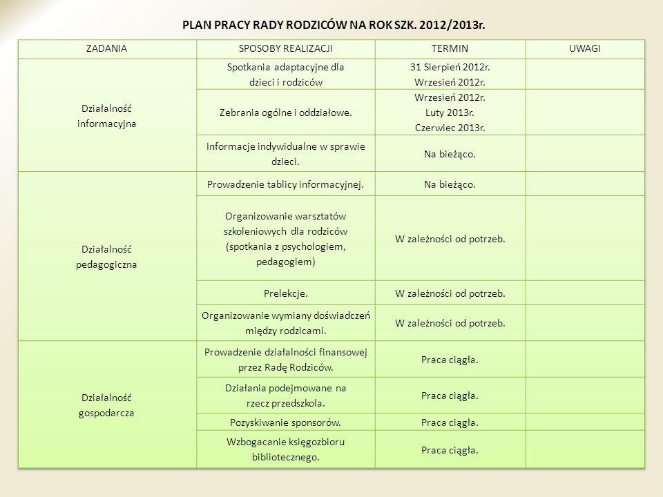 PLAN PRACY RADY RODZICÓW NA ROK SZK. 2012/2013r.
