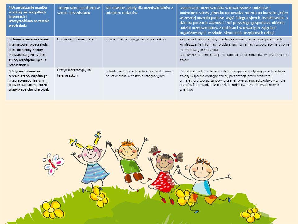 4.Uczestniczenie uczniów ze szkoły we wszystkich imprezach i uroczystościach na terenie przedszkola -okazjonalne spotkania w szkole i przedszkolu Dni