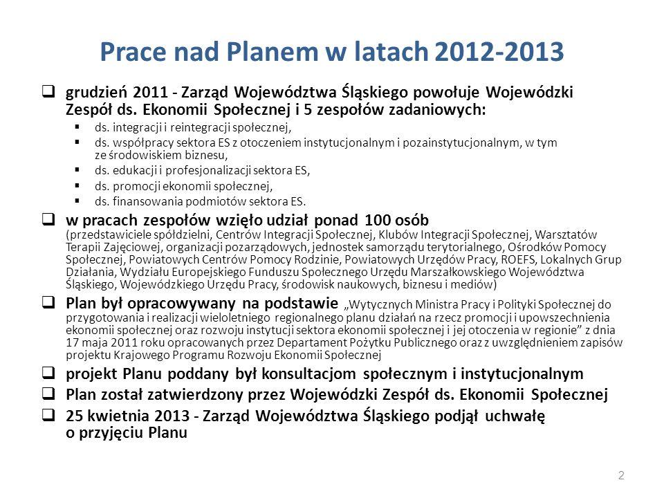 Prace nad Planem w latach 2012-2013 grudzień 2011 - Zarząd Województwa Śląskiego powołuje Wojewódzki Zespół ds. Ekonomii Społecznej i 5 zespołów zadan