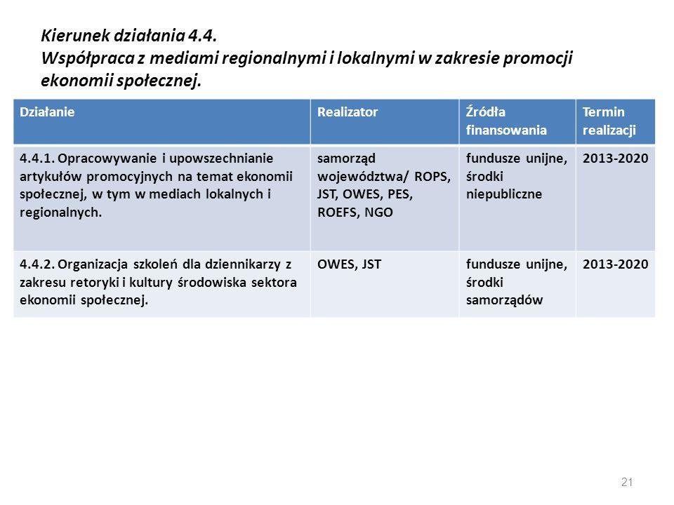 Kierunek działania 4.4. Współpraca z mediami regionalnymi i lokalnymi w zakresie promocji ekonomii społecznej. DziałanieRealizatorŹródła finansowania