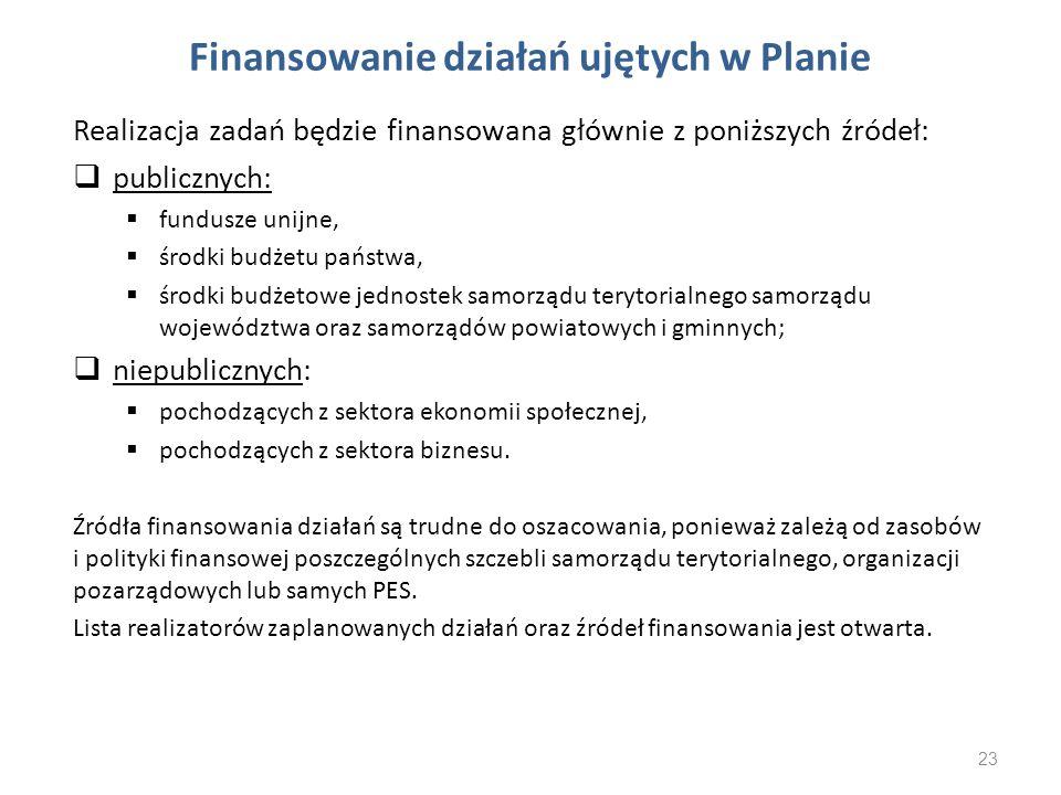 Finansowanie działań ujętych w Planie Realizacja zadań będzie finansowana głównie z poniższych źródeł: publicznych: fundusze unijne, środki budżetu pa