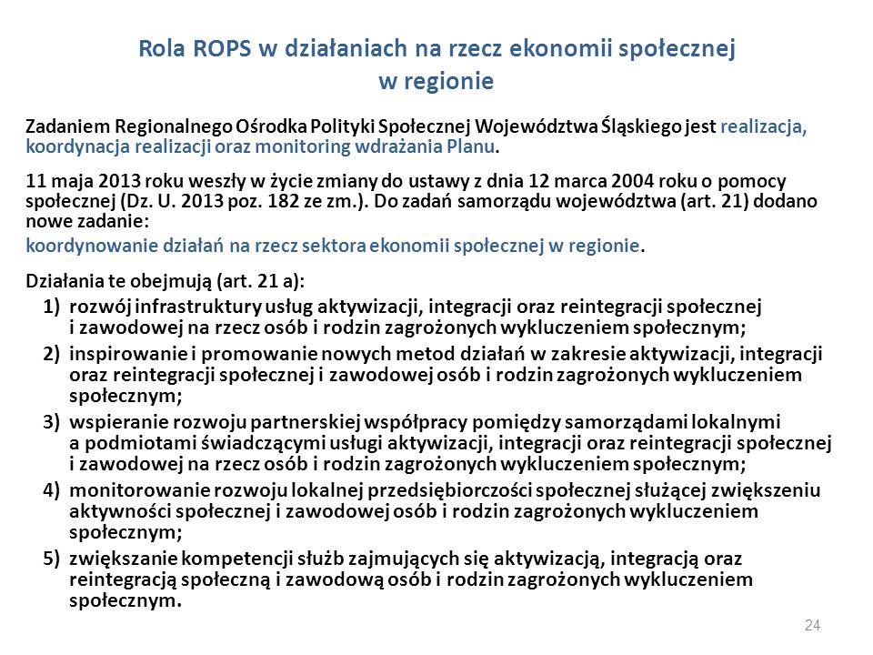 Rola ROPS w działaniach na rzecz ekonomii społecznej w regionie Zadaniem Regionalnego Ośrodka Polityki Społecznej Województwa Śląskiego jest realizacj