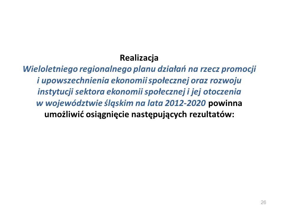 Realizacja Wieloletniego regionalnego planu działań na rzecz promocji i upowszechnienia ekonomii społecznej oraz rozwoju instytucji sektora ekonomii s