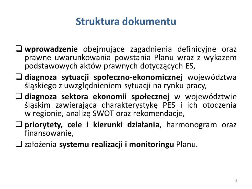 Struktura dokumentu wprowadzenie obejmujące zagadnienia definicyjne oraz prawne uwarunkowania powstania Planu wraz z wykazem podstawowych aktów prawny
