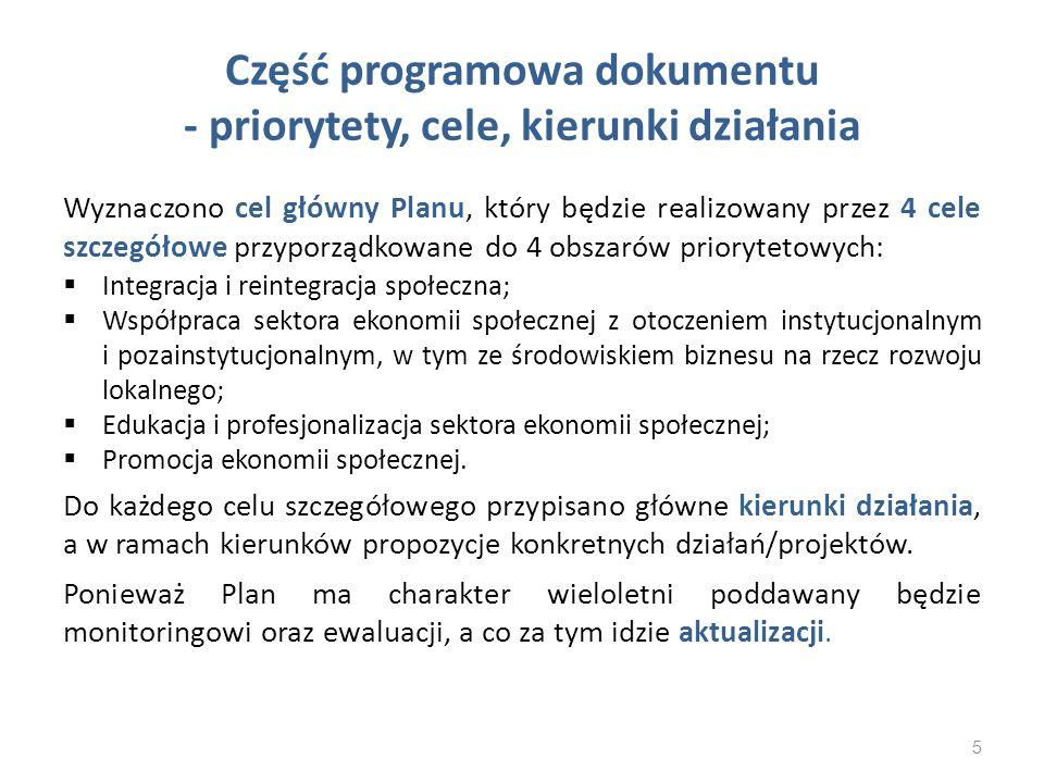 Część programowa dokumentu - priorytety, cele, kierunki działania Wyznaczono cel główny Planu, który będzie realizowany przez 4 cele szczegółowe przyp