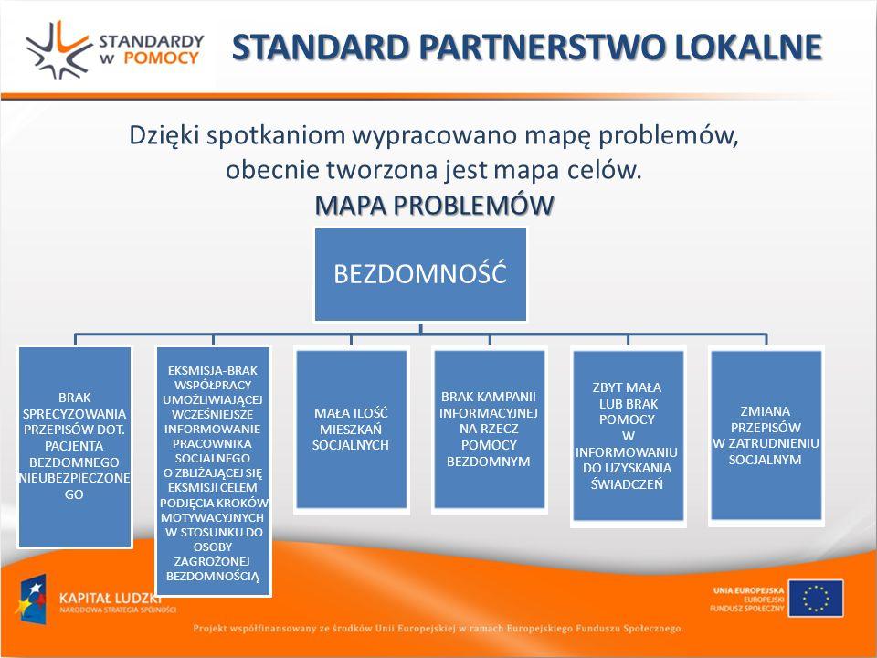 Dzięki spotkaniom wypracowano mapę problemów, obecnie tworzona jest mapa celów. MAPA PROBLEMÓW BEZDOMNOŚĆ BRAK SPRECYZOWANIA PRZEPISÓW DOT. PACJENTA B