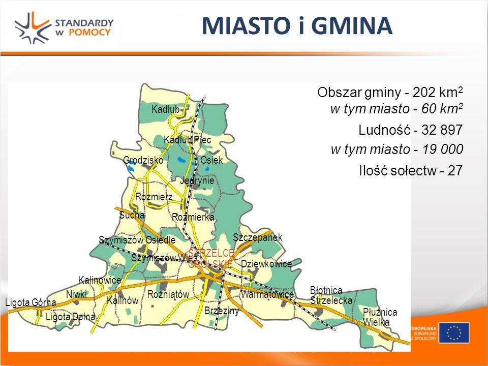 MIASTO i GMINA Obszar gminy - 202 km 2 w tym miasto - 60 km 2 Ludność - 32 897 w tym miasto - 19 000 Ilość sołectw - 27 Kadłub Kadłub Piec OsiekGrodzi