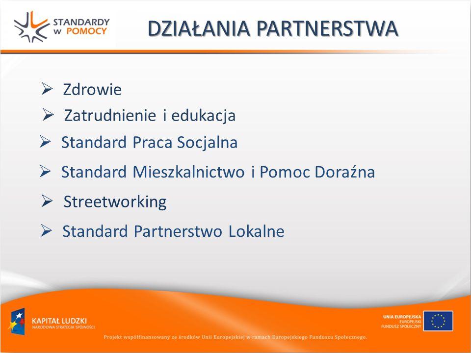 DZIAŁANIA PARTNERSTWA Streetworking Standard Praca Socjalna Standard Mieszkalnictwo i Pomoc Doraźna Standard Partnerstwo Lokalne Zatrudnienie i edukac