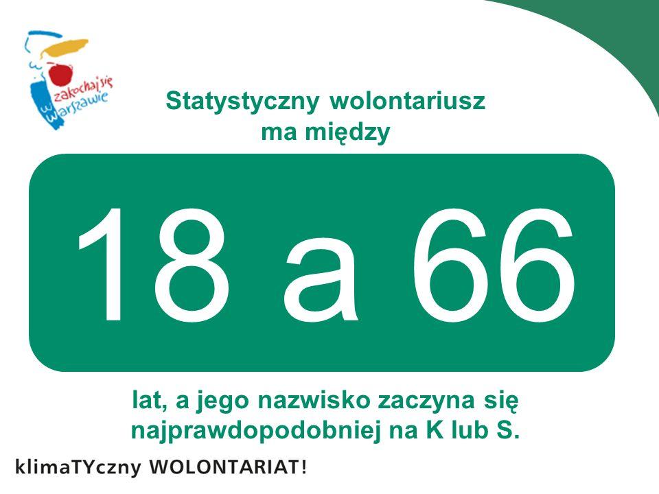 Statystyczny wolontariusz ma między lat, a jego nazwisko zaczyna się najprawdopodobniej na K lub S.