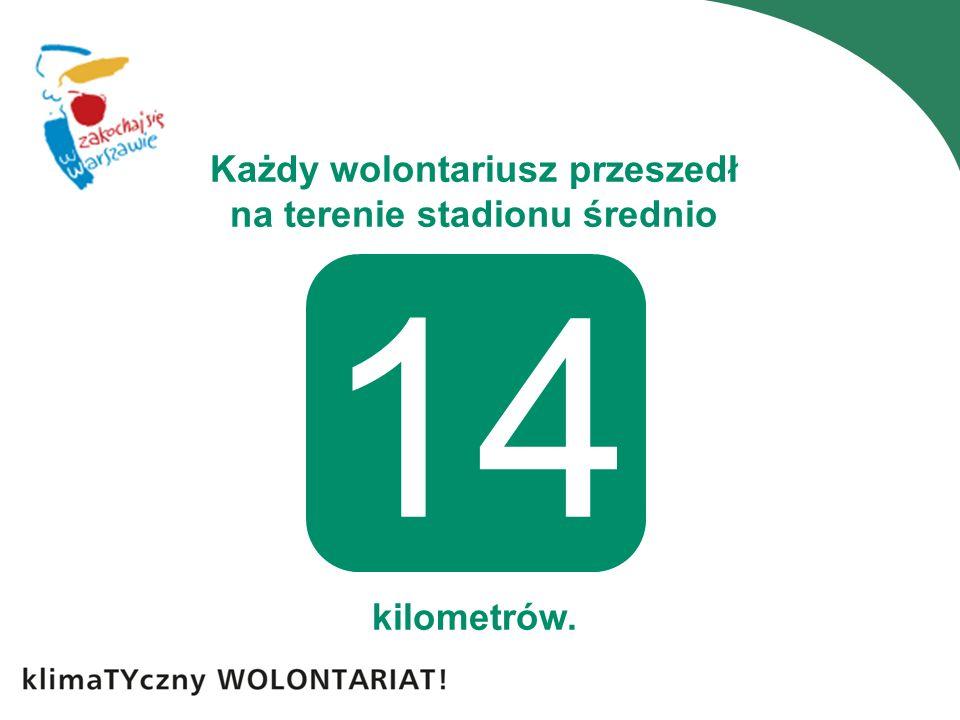 Każdy wolontariusz przeszedł na terenie stadionu średnio kilometrów. 14