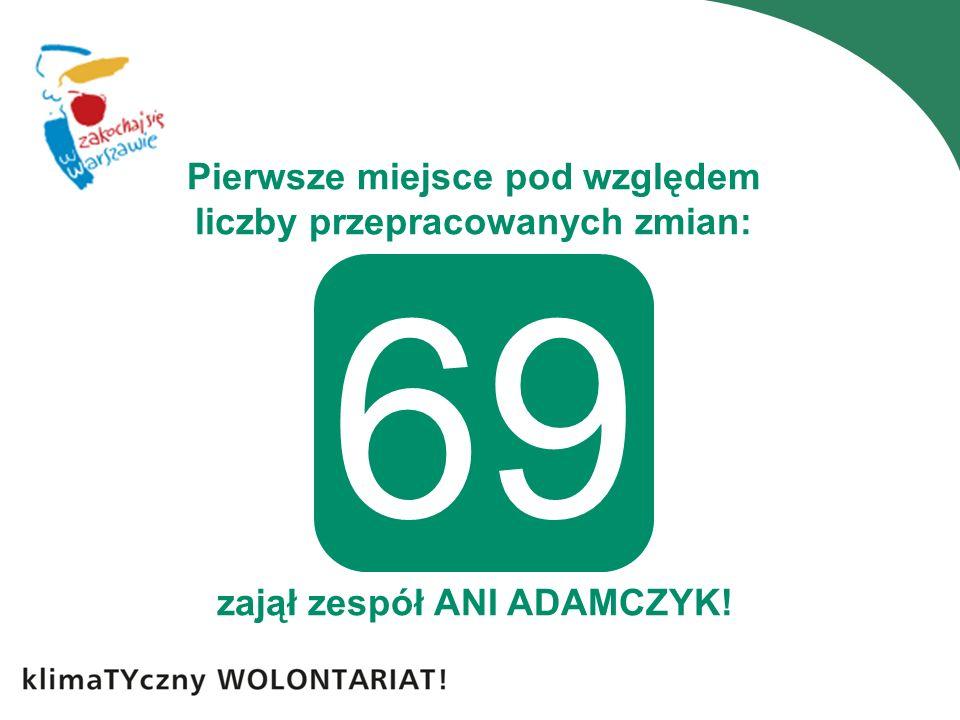 Pierwsze miejsce pod względem liczby przepracowanych zmian: zajął zespół ANI ADAMCZYK! 69