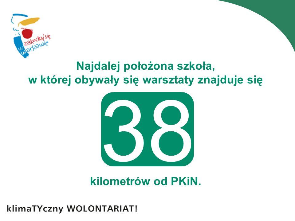Najdalej położona szkoła, w której obywały się warsztaty znajduje się kilometrów od PKiN. 38