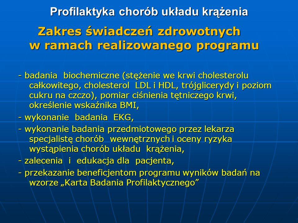 Profilaktyka chorób układu krążenia Zakres świadczeń zdrowotnych w ramach realizowanego programu Zakres świadczeń zdrowotnych w ramach realizowanego p