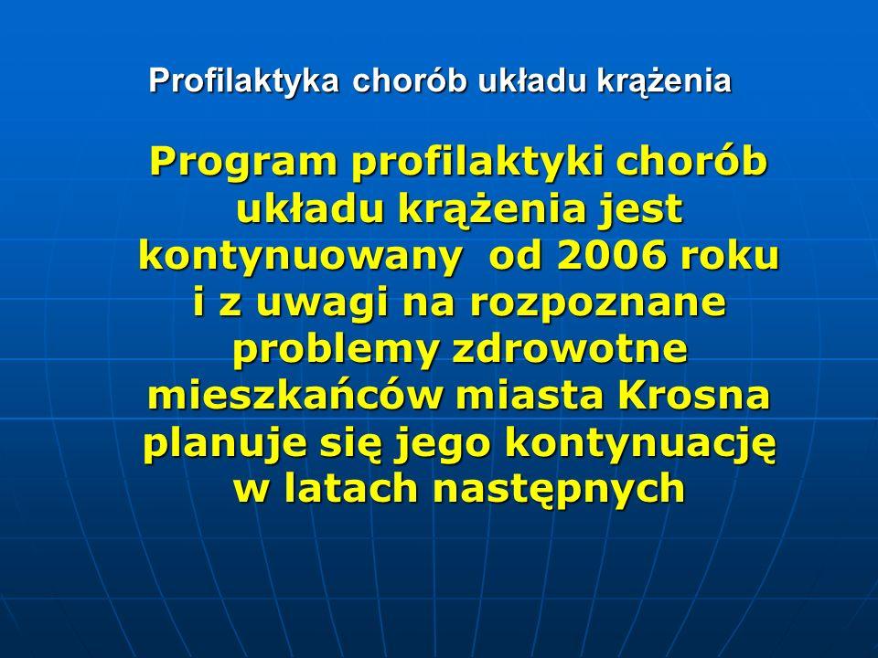 Profilaktyka chorób układu krążenia Profilaktyka chorób układu krążenia Program profilaktyki chorób układu krążenia jest kontynuowany od 2006 roku i z