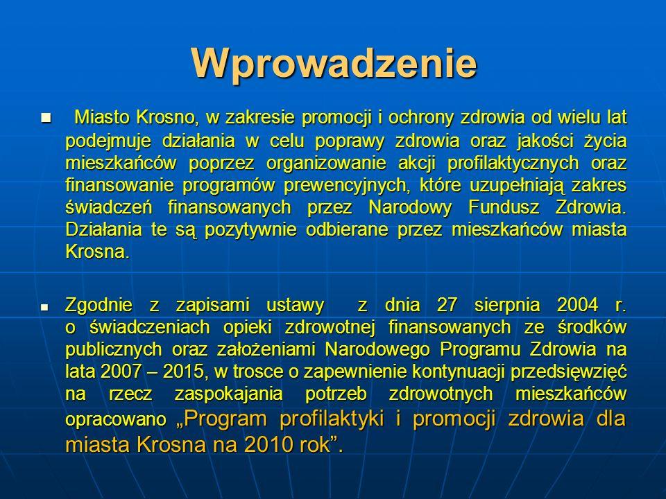 Profilaktyka chorób układu krążenia Program profilaktyki i promocji zdrowia dla miasta Krosna na 2010 rok przyjęty został przez Radę Miasta Krosna w marcu 2010 r Program profilaktyki i promocji zdrowia dla miasta Krosna na 2010 rok przyjęty został przez Radę Miasta Krosna w marcu 2010 r i obejmował: i obejmował: - profilaktykę chorób układu krążenia, - profilaktykę chorób nowotworowych - w zakresie profilaktyki raka piersi, - profilaktyczne szczepienia przeciwko grypie